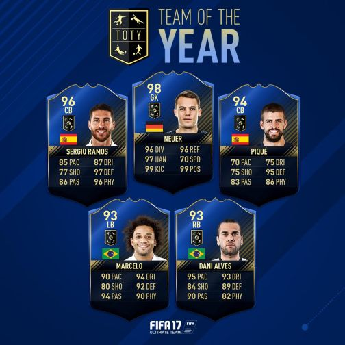 FIFA_17_Ultimate_Team_TOTY_Def_GK_13Jan2017_504