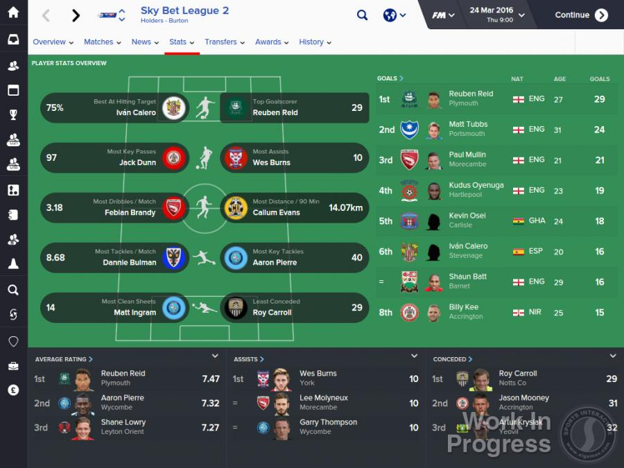 Football Manager 2016 Screenshot 8