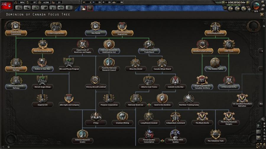 Hearts of Iron IV - Together for Victory (Addon) Screenshot 5