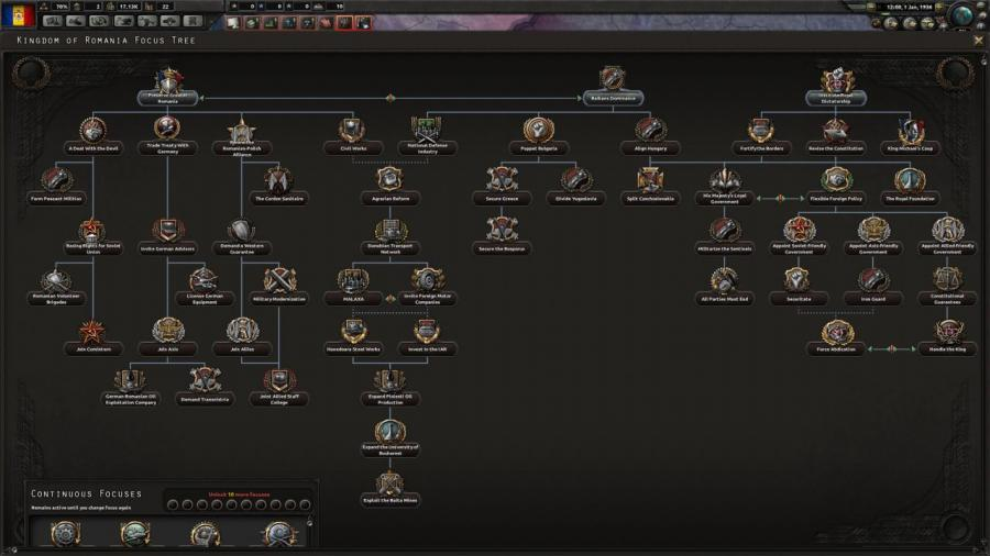 Hearts of Iron IV - Death or Dishonor (DLC) Screenshot 3