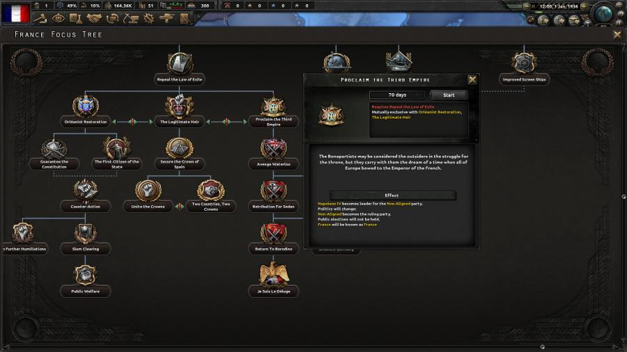 Hearts of Iron IV - La Resistance (DLC) Screenshot 6