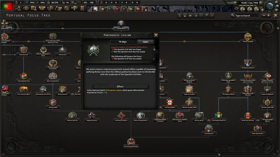 Hearts of Iron IV - La Resistance (DLC) Screenshot 7
